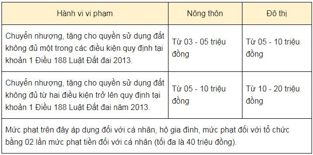 tu-y-sang-ten-so-do-khi-khong-du-dieu-kien
