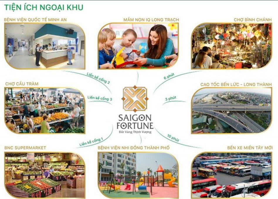 tien-ich-ngoai-khu-saigon-fortune-long-an